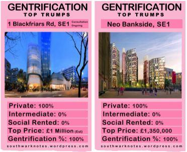 Gentrification southwark notes